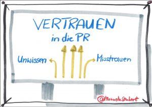 Kaum Vertrauen in PR-Verantwortliche #tics19